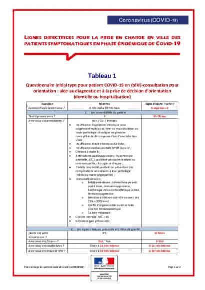 Questionnaire d'aide au diagnostic en consultation